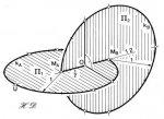 Circles-k-A-k-B-defining-the-Oloid.jpg